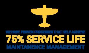 maintenance management image