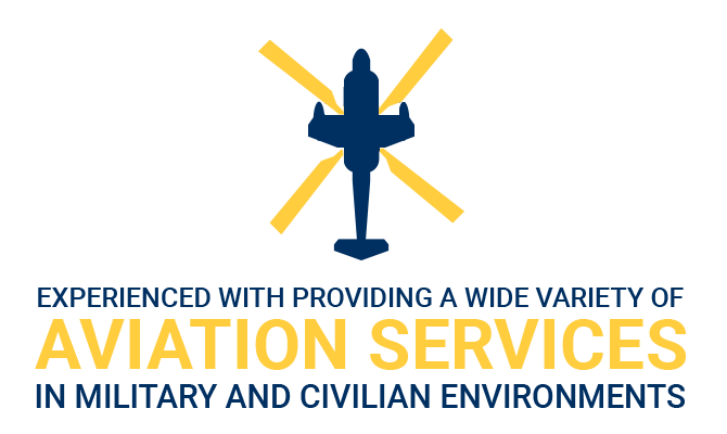 aviation services image