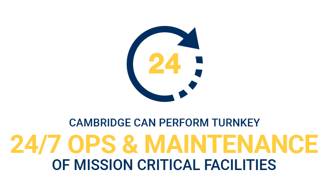 operations and maintenance support image